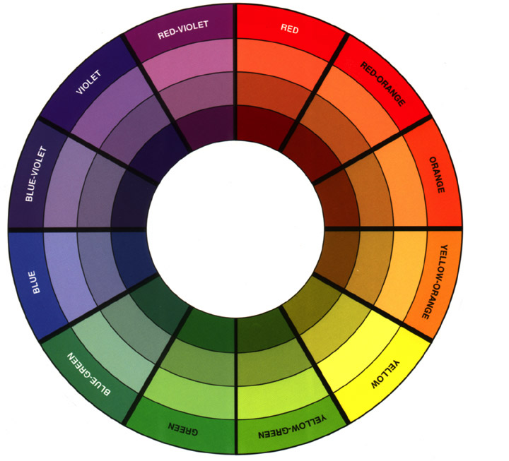 Bellavieboutique How does the colour wheel work